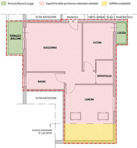 calcolo mq appartamento come calcolare la superficie commerciale di un abitazione
