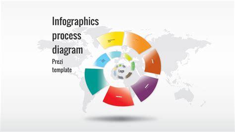 Infographics Process Diagram Prezi Template Preziland More Prezi Templates