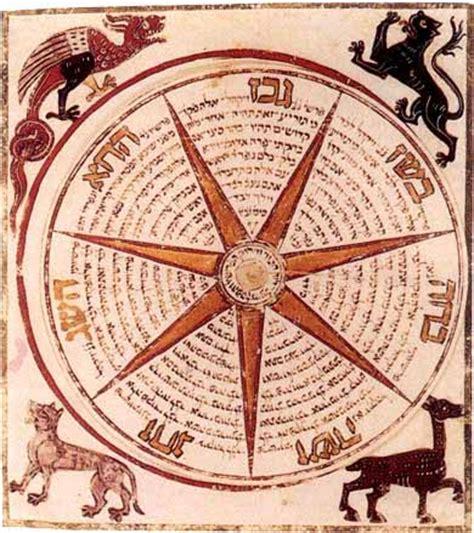 Calendario Translate Hebrew Calendars Crystalinks