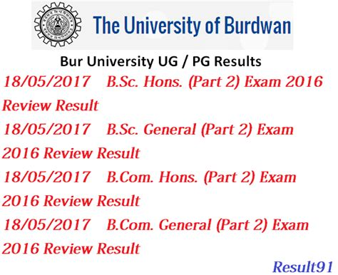 Ou Mba Results 2017 4th Sem by Of Burdwan Result 2015 2017 Ba Bcom Bsc Bba