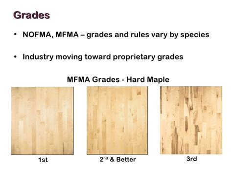 Wood Flooring for Building Green