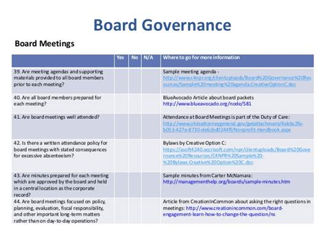 2015 board governance nonprofit best practice checklist