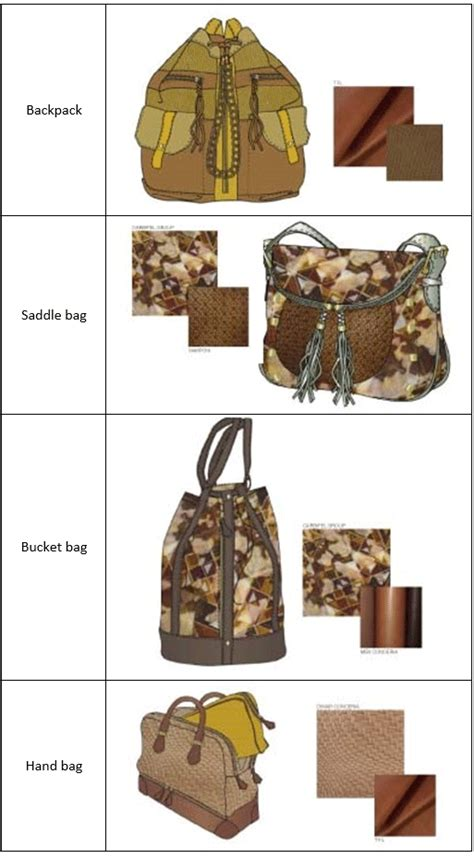 Safari Trend by Arsutoria Quot Safari Quot Bag Trend Ss17 Trends 617989