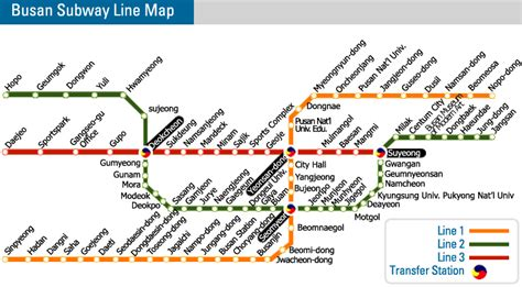 busan metro map leather for garments dalla gassa leather