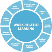 employability skills for higher education students at vision west nottinghamshire college