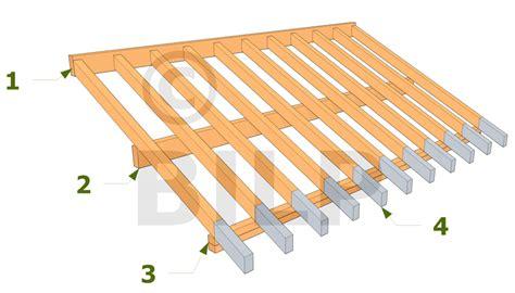 Construction D Une Toiture En Tuiles by Anatomie D Une Charpente De Toiture Monopente Les Guides