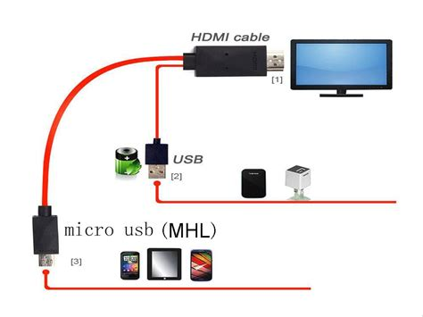 Micro Usb To Hdmi Adapter mhl micro usb to hdmi tv av cable adapter 11pin hdtv for