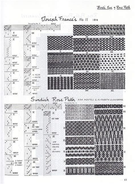 weaving pattern library 17 best images about ткачество 4 shafts 4 treadle on
