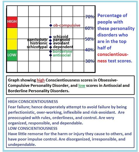 Borderline Personality Disorder Essay by Antisocial Personality Disorder Essay Topic