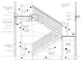 Stair Railing Detail by Lapeyre Stair Faq