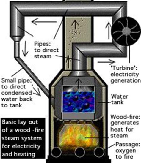 best 25 steam turbine ideas on the steam