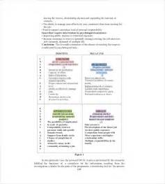 swot analysis template pdf swot analysis exle swot analysis strengths weaknesses