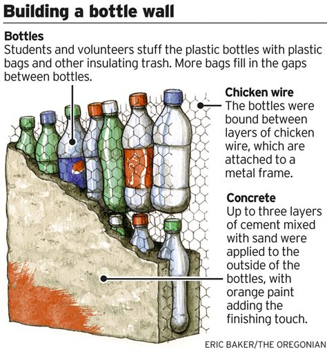 How To Make A L From A Bottle by And Easy Homestead Uses For Plastic Bottles Pet