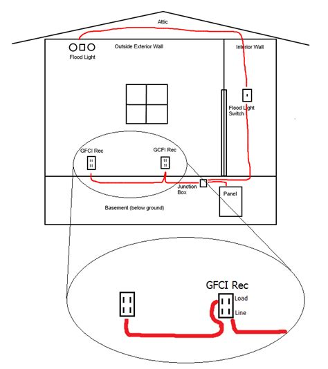electrical what size breaker and wire do i need to run 2