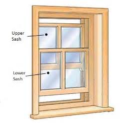 Window Sash Replacement Window Sash Replacement Home Design Photo