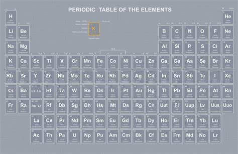 periodic table for children periodic table wall mural murals wallpaper