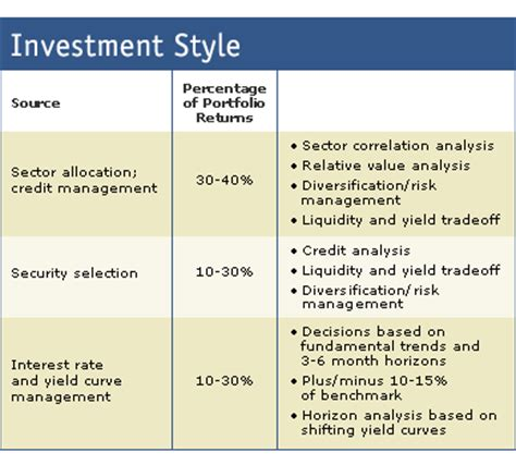 section 2 a 51 a of the investment company act payden rygel fixed income investment strategies