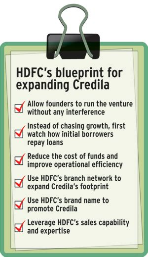 hdfc is putting the building blocks in place to grow its