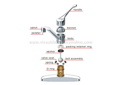 What Is A Faucet by Doug S Hobby Journal Fixing A Delta Faucet