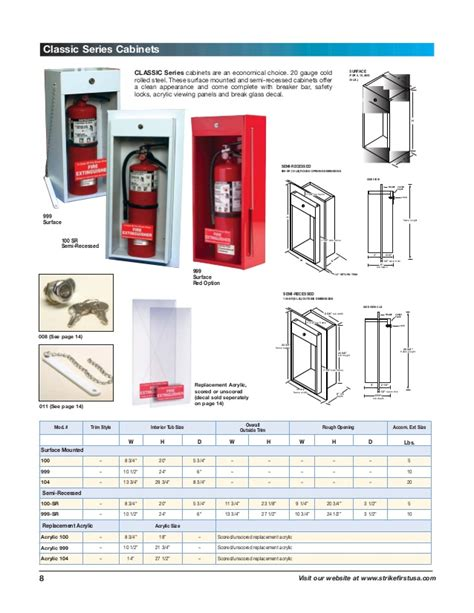 Nystrom Extinguisher Cabinets by Extinguisher Cabinet Mounting Height Nfpa Fanti