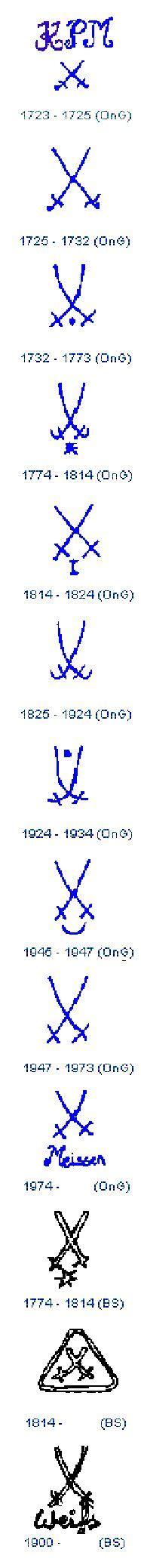 meissen zeichen meissen zeichen gt gt f 228 lschung meissen porzellan