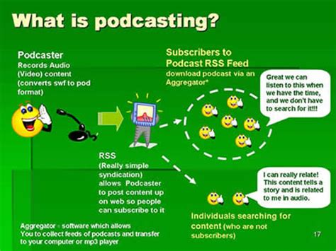 web2 0world podcasting