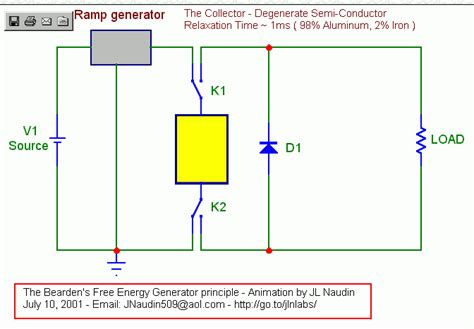 free energy capacitor discharge the free energy in capacitor