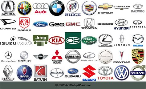 Car Types That Start With M by All Logos Car Company Logos