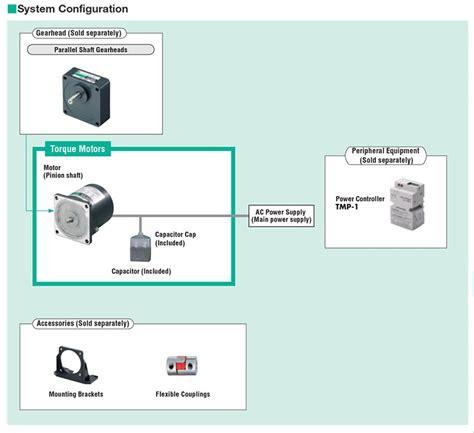 dayton furnace condenser wiring diagram coleman gas