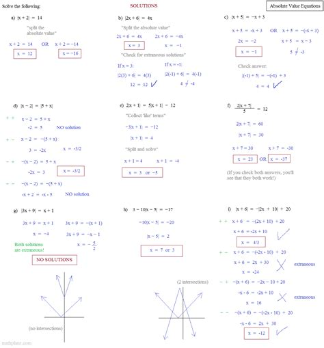Graphing Absolute Value Equations Worksheet Answers by Uncategorized Graphing Absolute Value Equations Worksheet