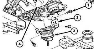 Chrysler Pacifica Motor Mount Problems The Procedures Are To Replace The Motor Mounts On A
