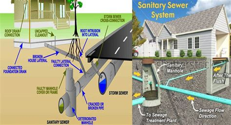 design guidelines sewage works 2008 arrange the layout of the sewer sanitary systems