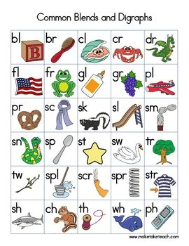 reading l consonant blends and digraphs chart by make take teach tpt