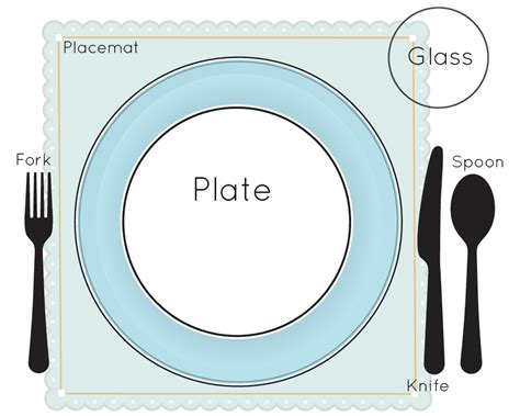 place setting template setting the table lessons tes teach