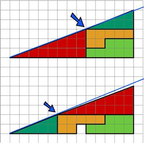 ilusiones opticas resueltas matem 193 ticas y l 211 gica tri 193 ngulo misterioso