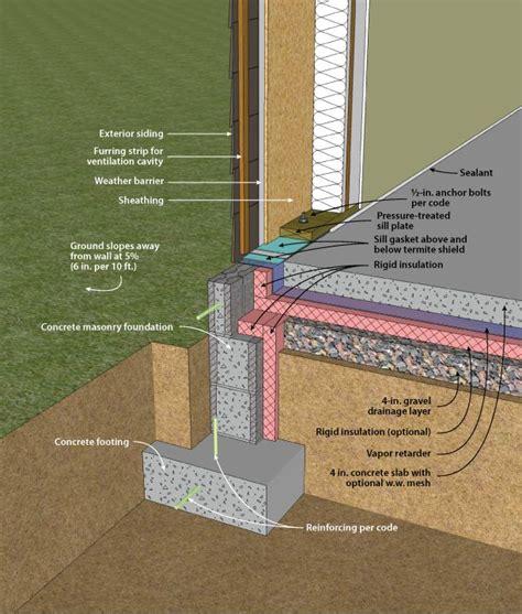 1000 ideas about slab foundation on house