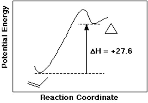 exothermic delta h hydration 2 answer key