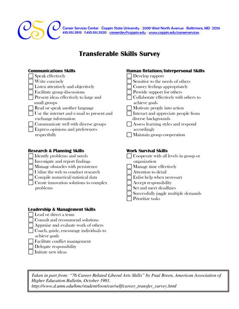 Skills Inventory Worksheet by 28 Transferable Skills Worksheet 17 Best Images Of