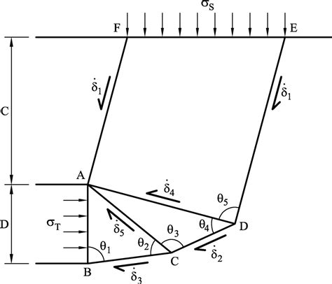 Micropile Design Spreadsheet by Micropile Casing Sizes Yaruki Up Info