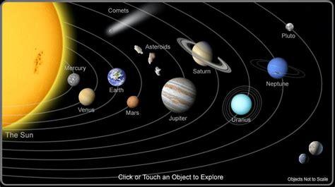 L Solar System by Mr Gantt S Earth Science Lab 5th Grade Week 1 Solar