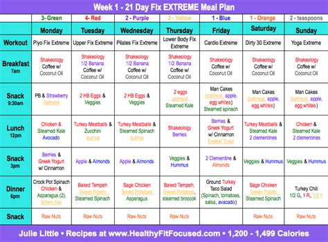 21 day fix color code healthy fit and focused how to meal plan for the 21 day