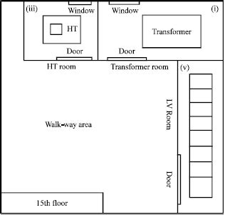 magnetic field exposure assessment of electric power