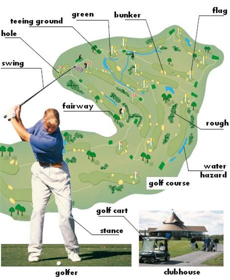 swing idiom learn through pictures golf falibo