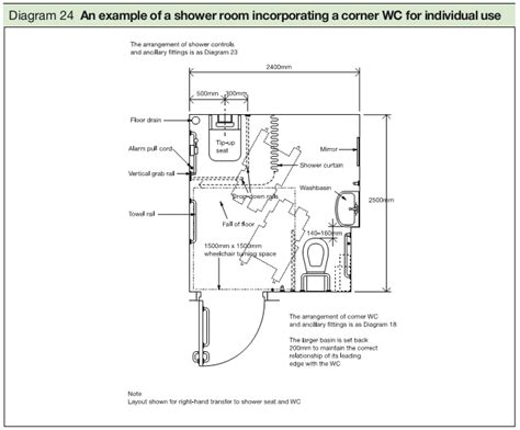 disabled toilet layout building regs bathroom kitchen building regs 28 images sale bathroom