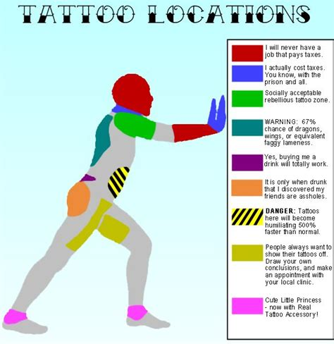 Tattoo Placement Jobs | what does your tattoo location say about you living the
