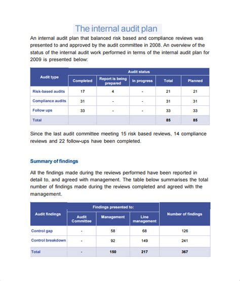 8 Sle Audit Plan Templates Word Pdf Sle Templates It Audit Plan Template