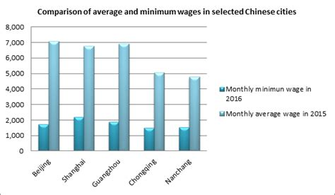 wages and employment china labour bulletin