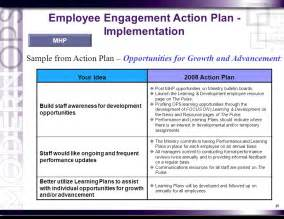 Employee Engagement Plan Template by Overview Overview Of Employee Engagement Concepts And