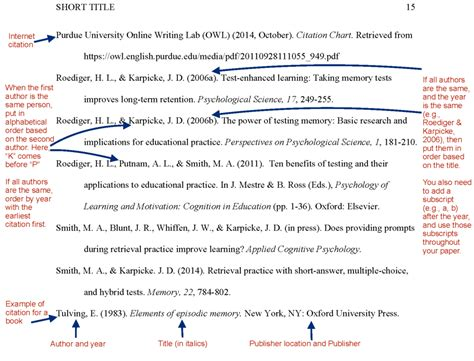 How To Reference A Podcast In An Essay by Teaching Apa Style An Apa Template Paper The Learning Scientists