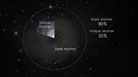 what is black matter 25 mind boggling facts about the universe